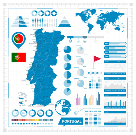 Portugal Map and infographic elements - Vector illustration. Illustration
