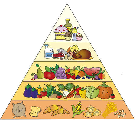 nutritional: food pyramid  Stock Photo