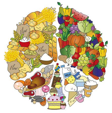 food pyramid  Reklamní fotografie