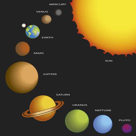 neptuno: sistema solar