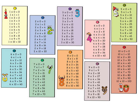 multiplication tables and the cartoon numbers Reklamní fotografie - 66985301