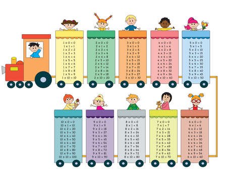 multiplication: multiplication tables with happy children