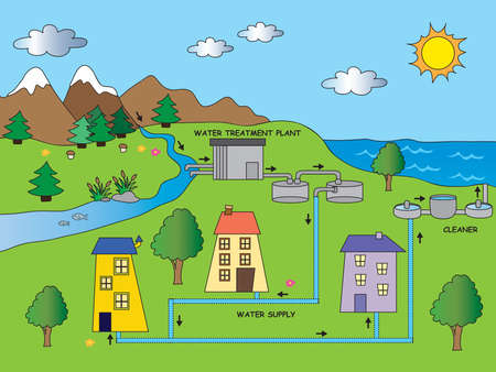 hydrological: cycle water for arrive in our homes Stock Photo