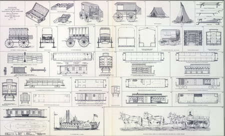 mule: Supply wagons, cook wagons railroad cars and other logistics  from Atlas to Accompany the Official Records of the Union & Confederate Armies, 1861 - 1865