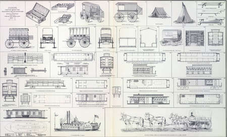 reb: Supply wagons, cook wagons railroad cars and other logistics  from Atlas to Accompany the Official Records of the Union & Confederate Armies, 1861 - 1865