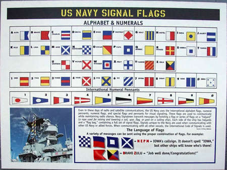 SAN PEDRO, CALIFORNIA - DEC 5, 2017 - United States Navy signal flags, USS Iowa BB-61, San Pedro, California