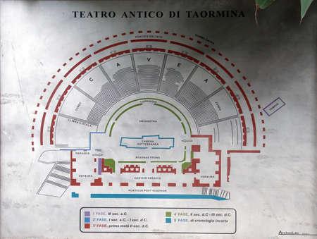 TAORMINA, SICILY - NOV 29, 2018 - Plan of the ancient Roman theater of Taormina Sicily, Italy 新闻类图片