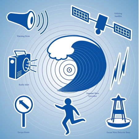 detection: Tsunami Icons  Earthquake epicenter, ocean waves, satellite and transmission, tsunami detection buoy, fleeing person, evacuation route, sign, radio, civil defense siren, labels  EPS8 compatible