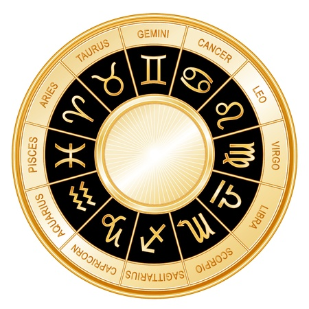 Horoscope Wheel Mandala with twelve gold sun signs of the Zodiac  Gemini, Cancer, Leo, Libra, Virgo, Scorpio, Sagittarius, Capricorn, Aquarius, Pisces, Aries, Taurus Vector