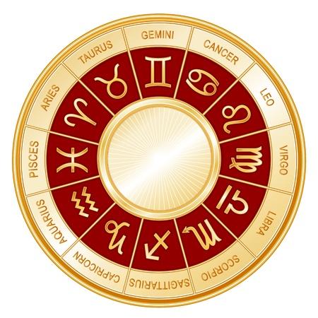 Horoscope Wheel Mandala with twelve gold sun signs of the Zodiac  Gemini, Cancer, Leo, Libra, Virgo, Scorpio, Sagittarius, Capricorn, Aquarius, Pisces, Aries, Taurus