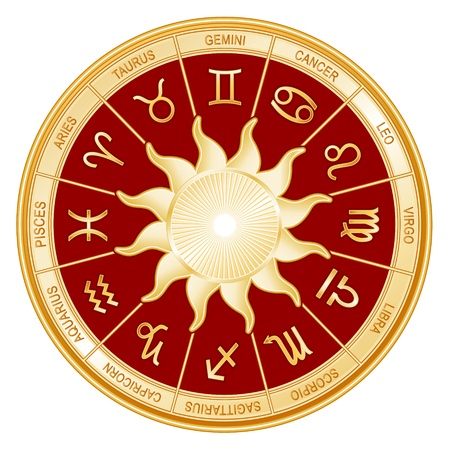water wheel: Horoscope Sun Sign Mandala with twelve gold symbols of the Zodiac  Gemini, Cancer, Leo, Libra, Virgo, Scorpio, Sagittarius, Capricorn, Aquarius, Pisces, Aries, Taurus
