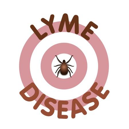 Ziekte van Lyme grafische illustratie, bulls-eye rash, titel tekst in concentrische cirkel rond teek, geïsoleerd op wit Stock Illustratie