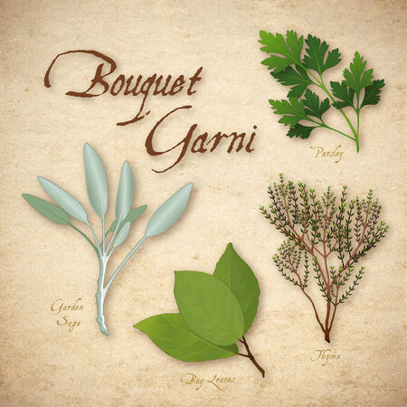 Bouquet Garni, classic French herb blend for cooking  Bay Leaves, English Thyme, Garden Sage, Italian Flat Leaf Parsley on rustic texture background