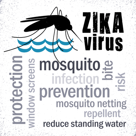 infectious: Zika Virus with mosquito over standing water grunge graphic illustration, prevention, protection, infection word cloud. Illustration