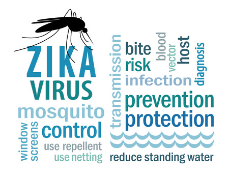 virus: Zika Virus, mosquito over standing water graphic illustration with word cloud text.