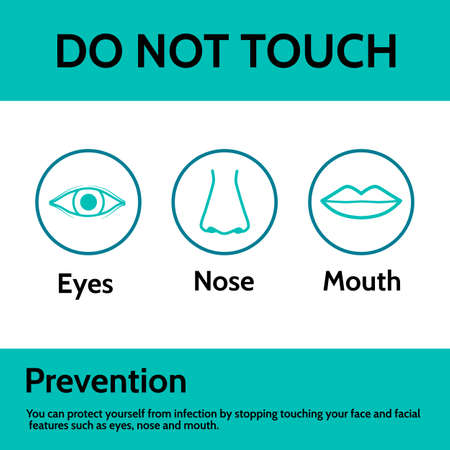 poster for prevention infection from virus and bacteria into the body by not touching the facial organs (eyes, nose, mouth).
