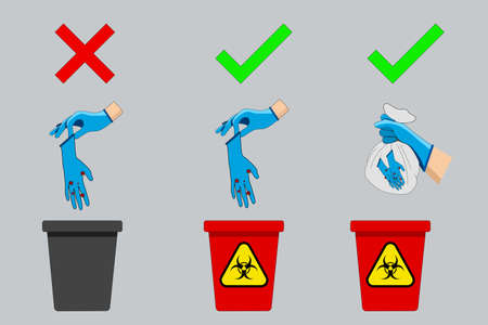 How to dispose of gloves that have the correct contaminated pathogens. How to throw away used gloves correctly to prevent the spread of germs.