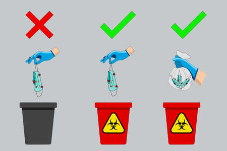 to dispose of used surgical masks correctly to prevent the spread of germs. How to dispose of surgical masks contaminated with pathogens correctly. Vektorgrafik