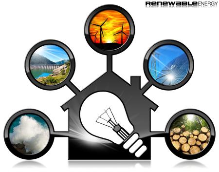 Hernieuwbare bronnen - 3D illustratie van een modelwoning met een gloeilamp en vijf duurzame energieën. Wind, zon, biomassa, waterkracht, kracht van de zee. Geïsoleerd op witte achtergrond