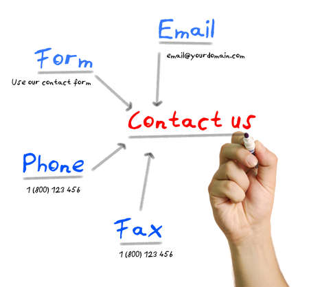 call us: Man s hand writing contact us with a marker