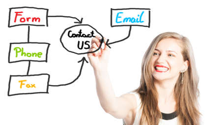 email contact: Contact us concept using email, phone, fax or form