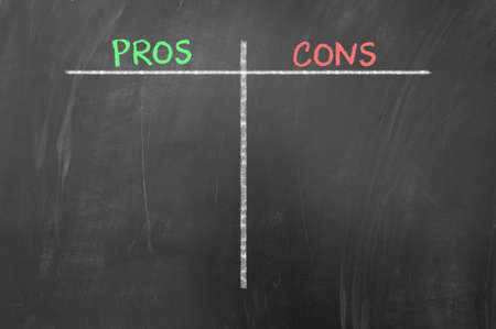 cons: Pros and cons empty list concept on blackboard