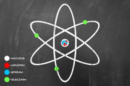 explained: Atom symbol explained on blackboard Stock Photo