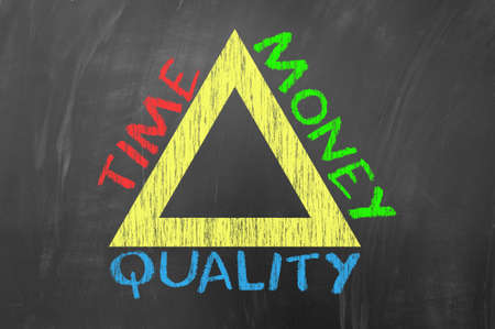 time is money: Time money quality on a triangle on blackboard