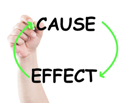 cause and effect: Cause and effect concept made on transparent wipe board with a hand holding a marker
