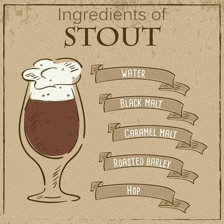 stout: Vector vintage illustration of card with recipe of stout. Ingredients are written on ribbons.