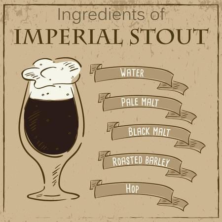 stout: ilustración de la vendimia del vector de la tarjeta con la receta de cerveza de malta imperial. Ingredientes se escriben en cintas. Vectores