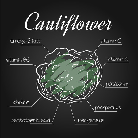 nutrients: vector illustration of nutrients list for cauliflower on chalkboard backdrop.