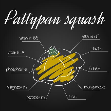 nutrientes: ilustraci�n vectorial de la lista de nutrientes para la calabaza pattypan en el contexto pizarra.