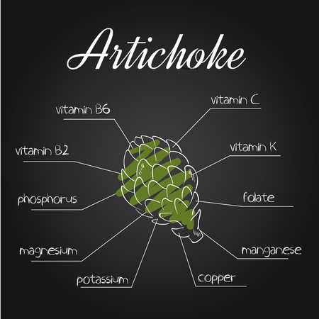vector illustration of nutrients list for artichoke on chalkboard backdrop.
