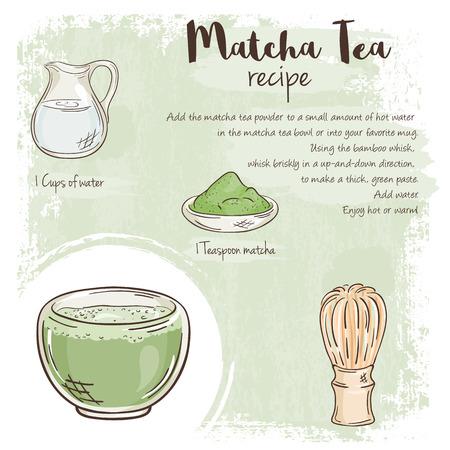 ベクトルの手には、成分のリストと抹茶茶レシピのイラストが描かれました。