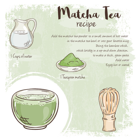 japanese green tea: vector hand drawn illustration of matcha tea recipe with list of ingredients. Illustration