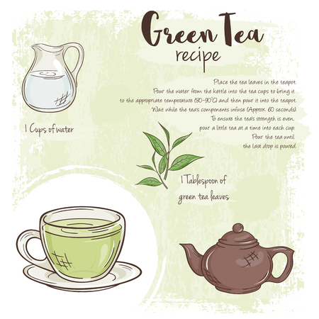oolong: vector hand drawn illustration of green tea recipe with list of ingredients.