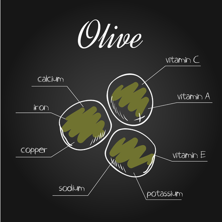 nutrients: illustration of nutrients list for olive on chalkboard backdrop. Illustration