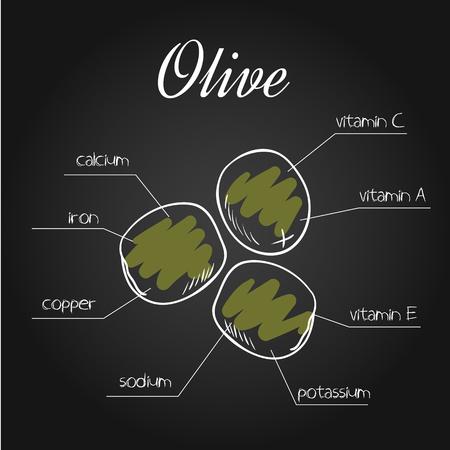 illustration of nutrients list for olive on chalkboard backdrop. Illustration