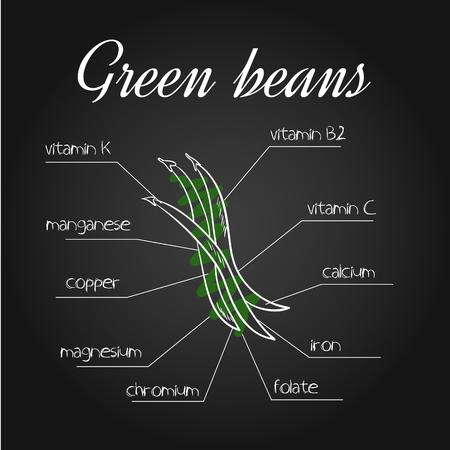 nutrientes: ilustraci�n vectorial de la lista de nutrientes de jud�as verdes en tel�n de fondo pizarra.