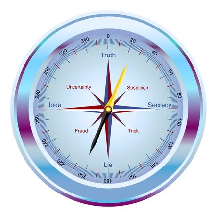 vector de la brújula, mostrando el camino a la verdad Ilustración de vector
