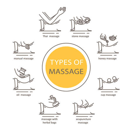 oriental medicine: Types of massage. icons. EPS 10 All objects isolated Illustration