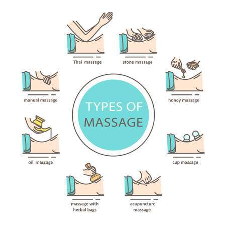 Types of massage. icons. EPS 10 All objects isolated Illustration