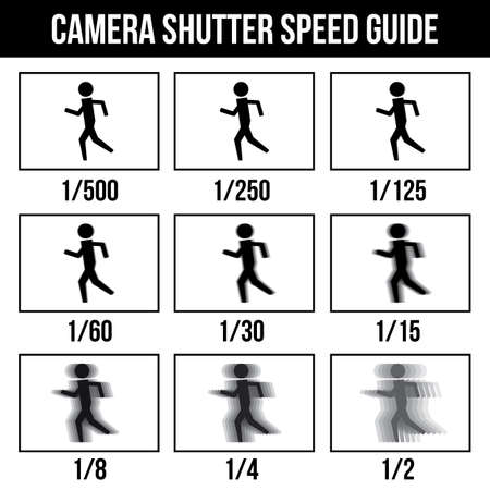 Camera Shutter Speed Guide symbol icon pictogram