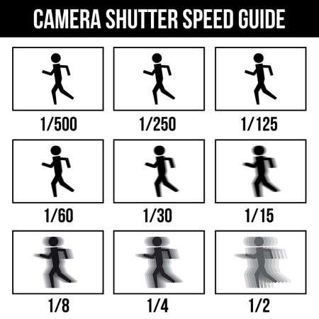 Pictograma de icono de símbolo de guía de velocidad de obturador de cámara