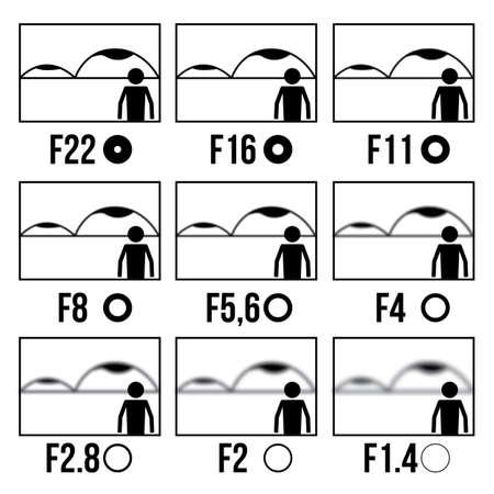 Camera Aperture or Diaphragm Guide symbol icon pictogram