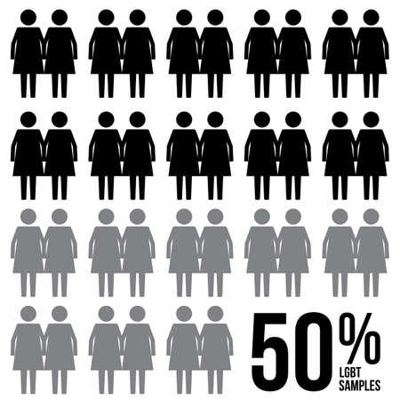Lesbian Percentage Survey Results Sign Symbol Pictogram