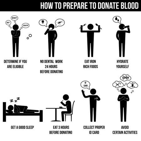 eligible: How to prapare for blood donation info graphic icon sign symbol pictogram