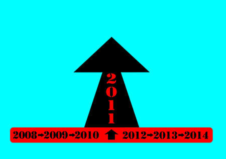 financial year: Black on red year count on with 2011 showing upwards trend