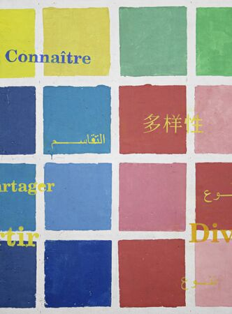 Different wall colors, texts and words in languages, tourism photo